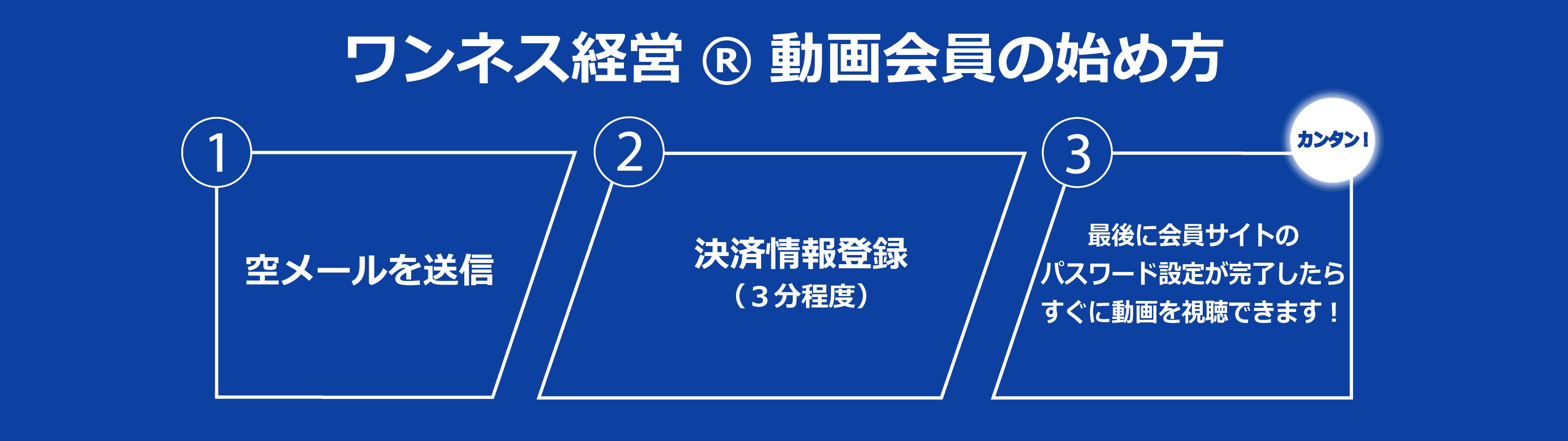 ワンネス経営®動画会員の始め方は3ステップで簡単!