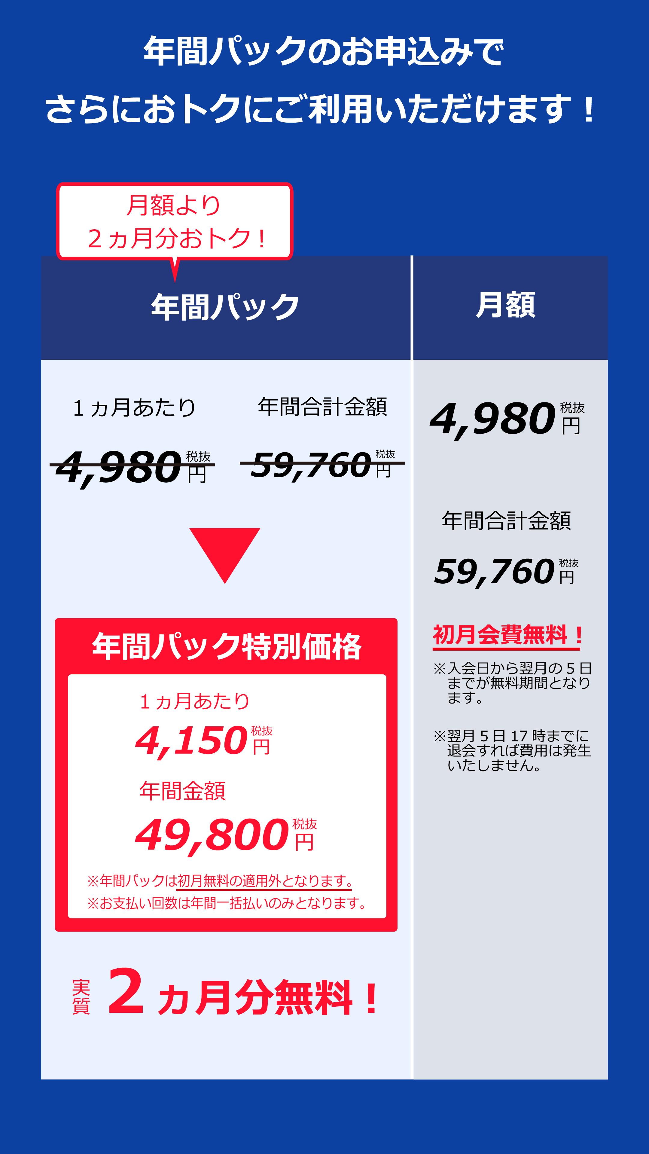 ワンネス経営動画会員の料金表