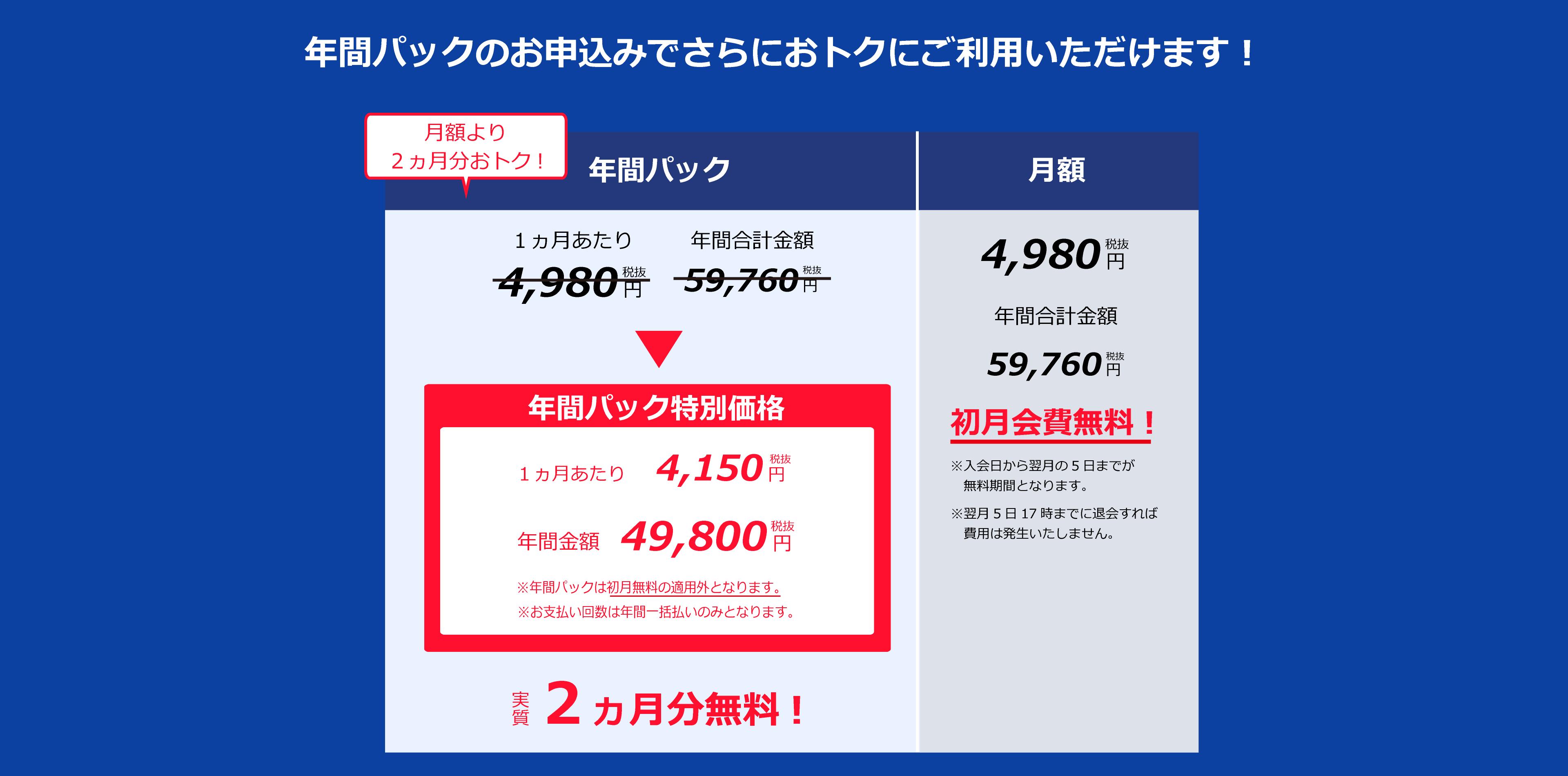 ワンネス経営動画会員の料金表パソコン用
