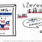 スタッフマネジメントのおすすめ本「一分間マネージャー」の図解表紙